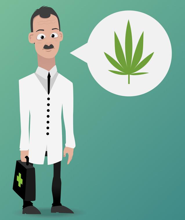 Marijuana Cannabis Fibromyalgia